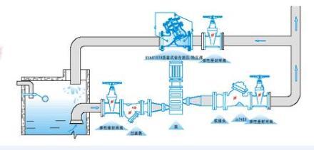 比例积分电动调节阀工作原理及接线图