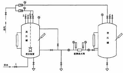 蒸汽疏水阀的试验方法