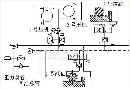 船用液动阀误动作分析及解决方案(图)-泵;     改进后液压原理图图片