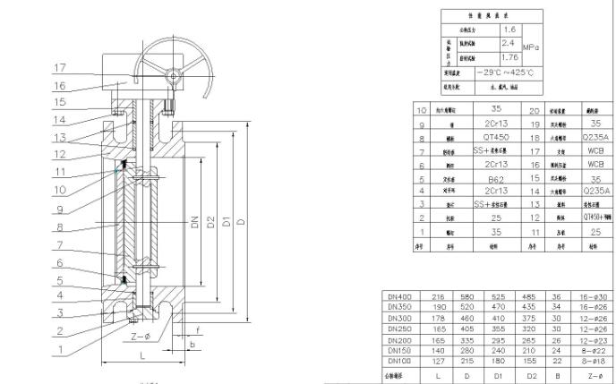 球墨硬密封蝶閥結構簡單、體積小、重量輕,只由少數幾個零件組成。而且只需旋轉90即可快速啟閉,操作簡單,同時該電動閥門具有良好的流體控制特性。球墨硬密封蝶閥處于完全開啟位置時,蝶板厚度是介質流經閥體時唯一的阻力,因此通過該閥門所產生的壓力降很小,故具有較好的流量控制特性如果要求蝶閥作為流量控制使用,主要的是正確選擇閥門的尺寸和類型。硬密封蝶閥的結構原理尤其適合制作大口徑閥門。硬密封蝶閥不僅在石油、煤氣、化工、水處理等一般工業上得到廣泛應用,而且還應用于熱電站的冷卻水系統。