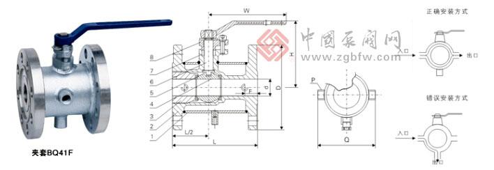 工作原理,制造标准      保温球阀和 法兰闸阀是同属一个类型的阀门图片