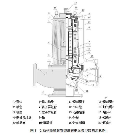 管道泵,立式管道泵,卧式管道泵,凯泉管道泵,不锈钢管道泵,屏蔽管道泵,多级管道泵,防爆管道泵,变频离心泵-上海滔浪泵阀科技有限公司