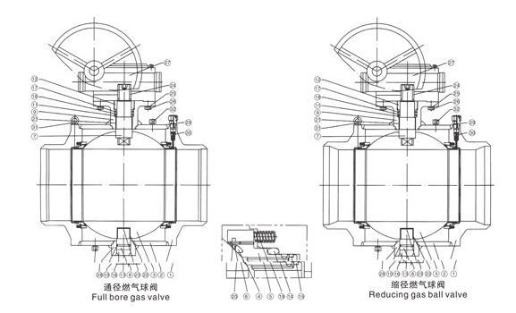 燃气全焊接固定式球阀