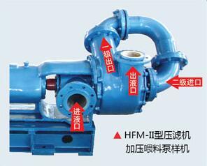 """HFM系列无泄漏耐腐耐磨压滤机泵特点""""/"""