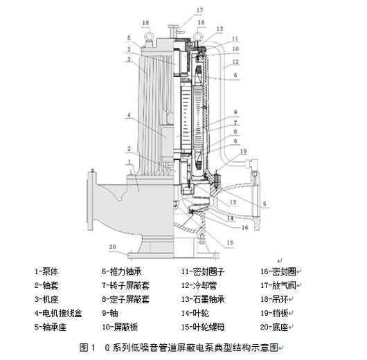 G系列低噪音管道屏蔽电泵典型结构示意图