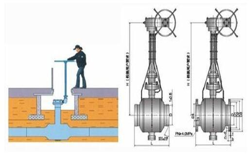 (1)吊装:应采用正确的方式吊装阀门,为了保护阀杆,不要将吊链系于手轮、齿轮箱或执行器。阀门袖管两端的保护帽在焊接之前不要摘除。   (2)焊接:直埋全焊接球阀与主干管线的连接采取焊接.焊缝质量必须符合《盘屈熔化焊焊接接头射线照相》(GB33232005)级片标准,通常一次焊接并不能完全保证全部合格,所以订购阀门时候应当要求厂家在阀门两端增加1.