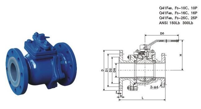 衬氟球阀是用带圆形通孔的球体作启闭件,球体随阀杆绕阀体中心线旋转以实现阀门开启和关闭。采用特殊的模压工艺,使密封面致密良好,加之V型PTFE填料组合使阀门达到零泄漏;球体与阀杆铸为一体,杜绝了由于压力变化引起阀杆冲出承压件内的可能性,根本保证使用中的安全性;采用全塑料衬里工艺,耐介质的强腐蚀。衬氟球阀由气动活塞式执行机构和O型衬氟球阀组成。阀体内腔及碟板均采用高压注塑工艺衬有耐腐蚀、耐老化的聚全氟乙炳烯,故具有可靠的耐腐蚀性和密封性。主要用于对生产过程中酸碱等强腐蚀介质的调节或切断。衬氟球阀主要用于对生产