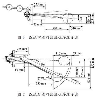 其变化量经杠杆,中心轴传动至电阻传感器,经电路模块处置转换成与液位