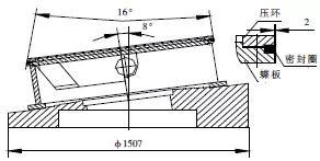 三偏心金属硬密封蝶阀蝶板组合件密封圈加工