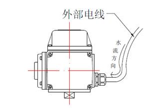 如何有效防止执行器外部接线进水