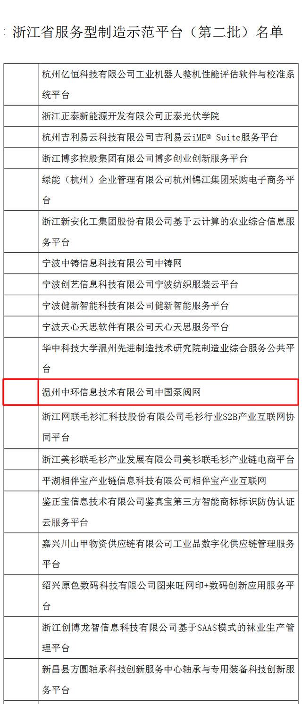 浙江省经济和信息化委员会关于公布浙江省服务型制造示范企业(平台)(第二批)名单