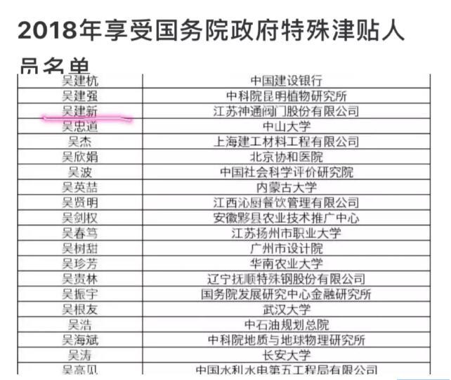 江苏神通阀门股份有限公司董事长吴建新荣获2018年国务院政府特殊津贴