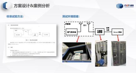 金卡智能获中国城市燃气协会标准符合性评定合格单位