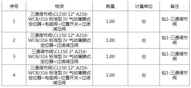 中国石化工古雷炼化总承包三通调节阀招标公告