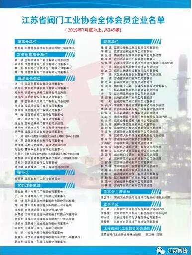 江苏阀协制作的《江苏阀协2019年度版宣传册简版》新发行
