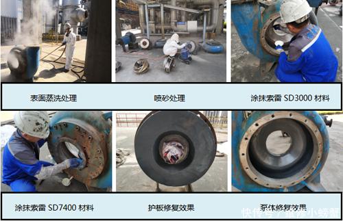 渣浆泵磨损修复步骤讲解