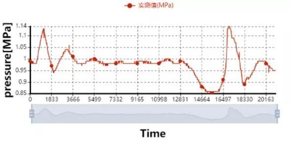 株洲南方阀门:水大会现场纪实及【城乡供水工程的水锤防护】要点速览