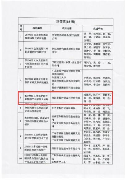 浙江省特科院荣获2019年度(首届)锅炉科学技术三等奖