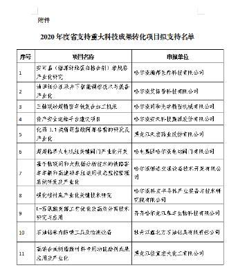 哈电阀门公司获得2020年度黑龙江省重大科技成果转化项目支持