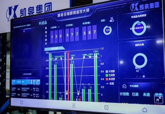 """走进凯泉浙江工业园,领略凯泉泵业集团""""智能制造""""改造成果"""