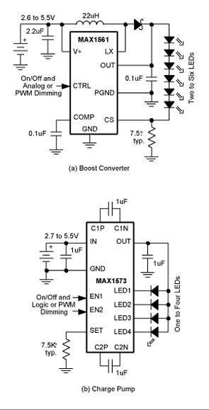 电路复杂度基本相同,但电荷泵不需要电感