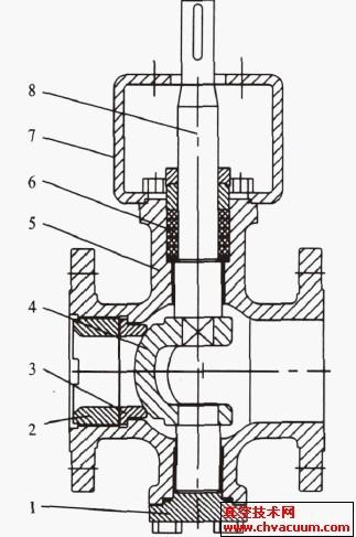 双偏心半球阀的性能 结构特点及应用图片
