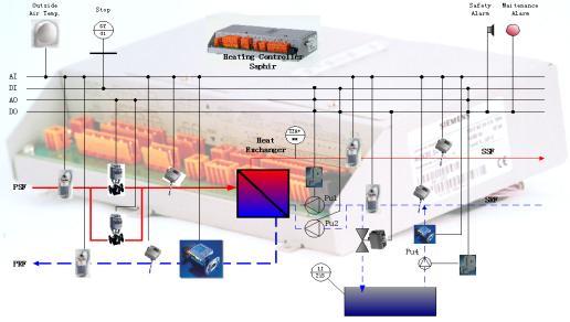 换热站热网监控系统_济南耐威科自控技术有限公司_网