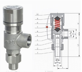 A21F、A21H、A21W、A21Y弹簧微启式外螺纹安全阀