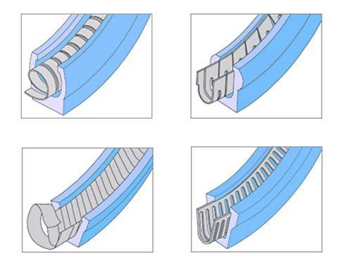 弹簧张力密封圈,弹簧蓄能密封圈
