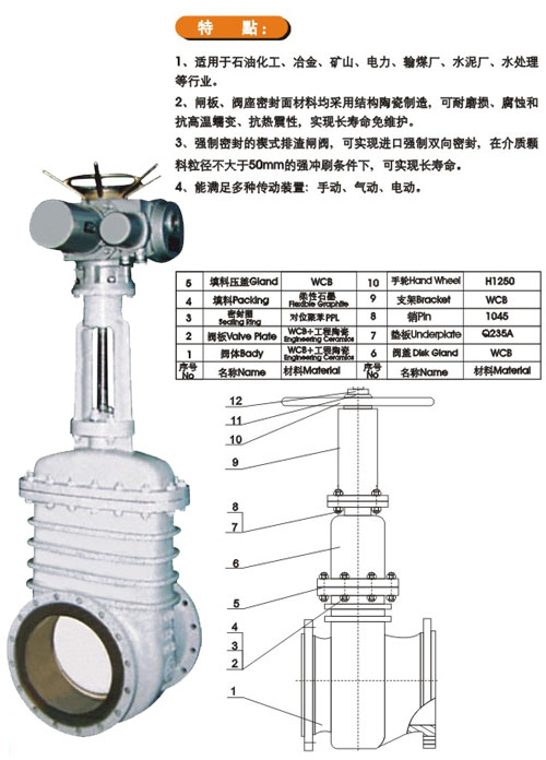 电动陶瓷闸阀