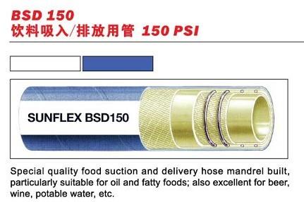 意大利SUNFLEX BSD150饮料吸入/排放用管