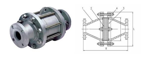 ZHQ-B氢气阻火器,滨州氢气阻火器,青岛氢气阻火器
