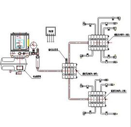 锻压机集中润滑系统,工程机械集中润滑系统,林肯P203电动油脂泵