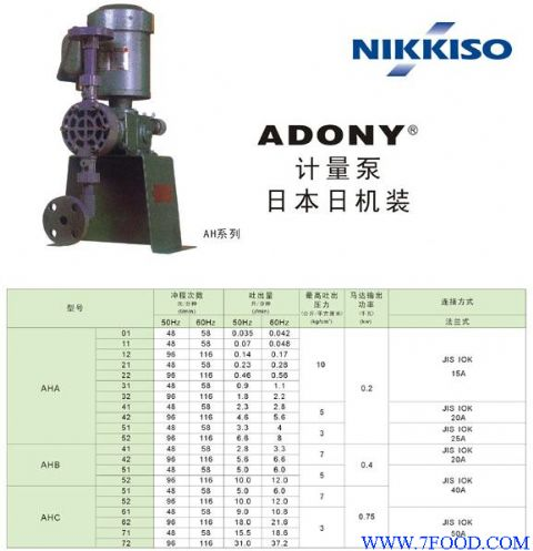 nikkiso计量泵AHA42-PCT-FN