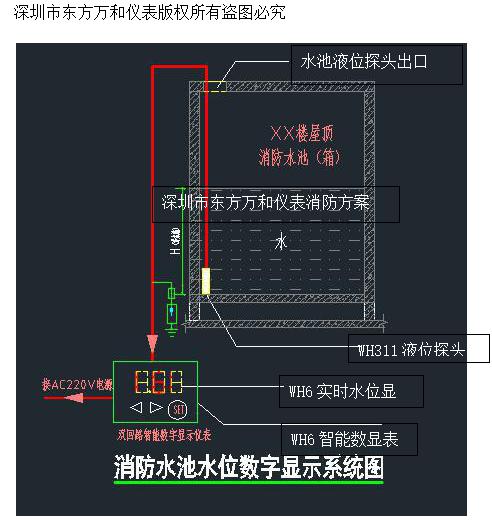 消防液位显示规范 水箱液位显示装置