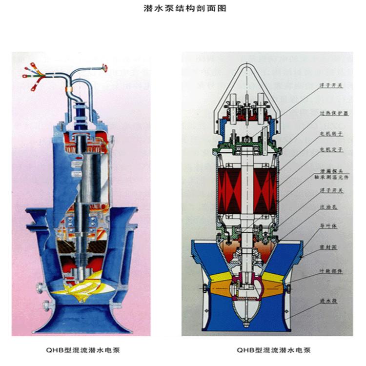 大功率轴流泵  2019潜水轴流泵  井筒式安装轴流泵