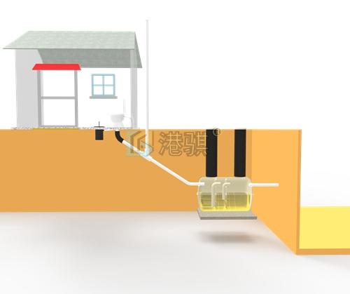 山东农村厕所1.5立方水管接法图图片价格品牌厂家港骐