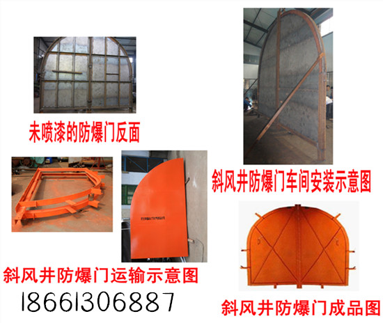 你懂矩形斜井防爆门与弧形斜井防爆门的区别吗?