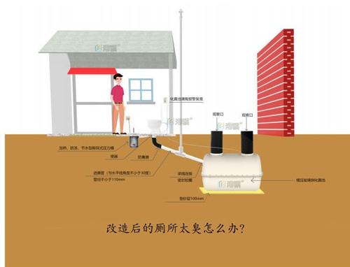 环保型玻璃钢整体化粪池 强力冲水桶-港骐