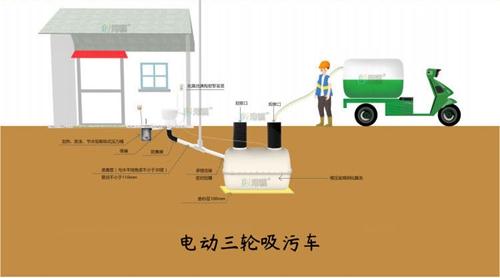 枣强玻璃钢化粪池 农厕改造高压冲水桶防冻-港骐