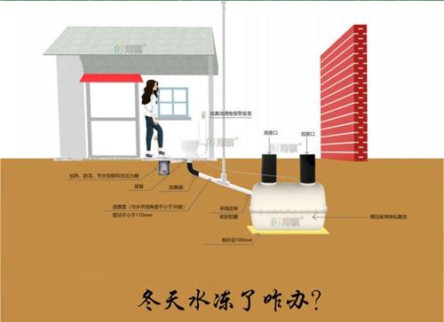 环保卫生间 农村旱厕所脚踏冲水桶-港骐