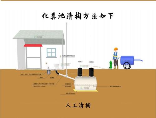 农村室外独立厕所效果图片 化粪池水位监测报警系统-港骐