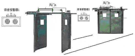 风门连锁器MLA-1|风门机械闭锁BSQ-A-B-1
