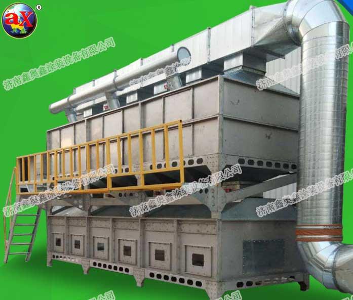 RCO催化燃烧净化空气的原理,奥鑫厂家直销设备