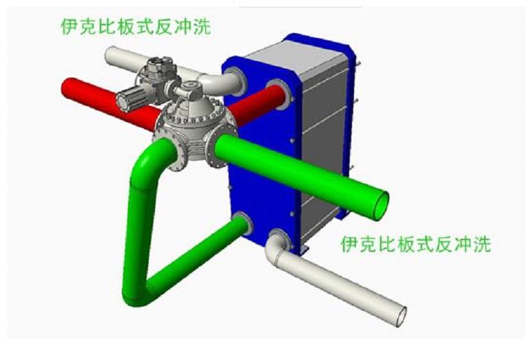 伊克比 板式换热器反冲洗装置 循环水滤网反冲洗装置