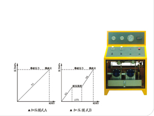 深圳亿威仕气瓶水压爆破试验机