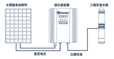 喷泉三相水泵接线图