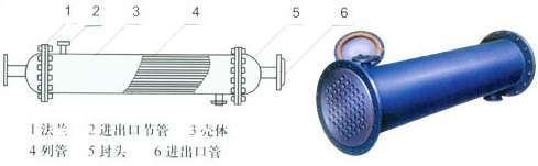 供应重庆列管式冷凝器
