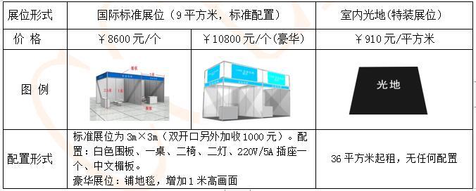2022中国中部(郑州)国际装备制造业博览会